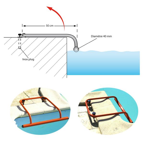 Barre d'appui TRAPEZE - rééducation en piscine - Archimède