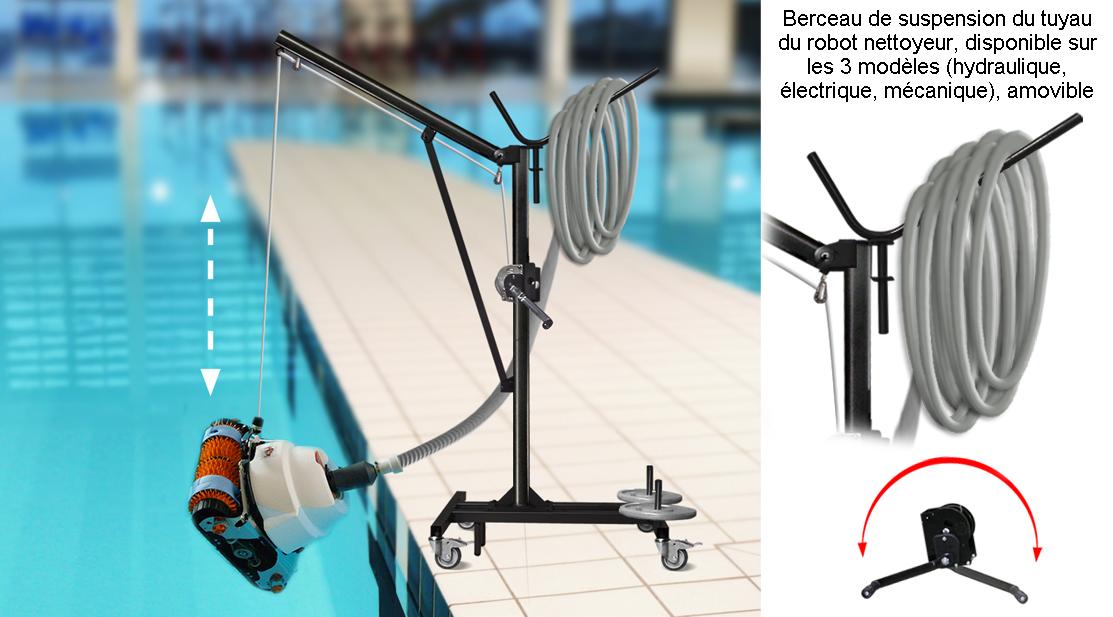 Mat Ce Charge Avec Robot De Piscine Archimede Aquafitness